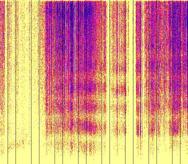 Resonancia Schumann - Mayo 26 2018 SPGRM_2018_05_25_ch2